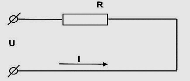 Закон Ома для участка цепи - определение, формулы, схемы