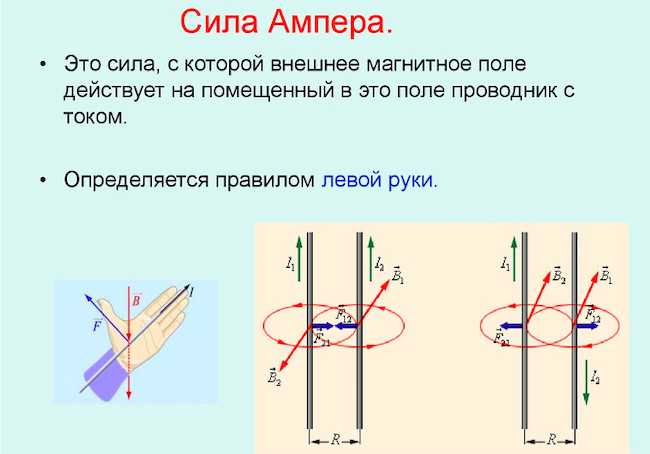 Правило левой руки: применение правила Буравчика, формулы, примеры задач