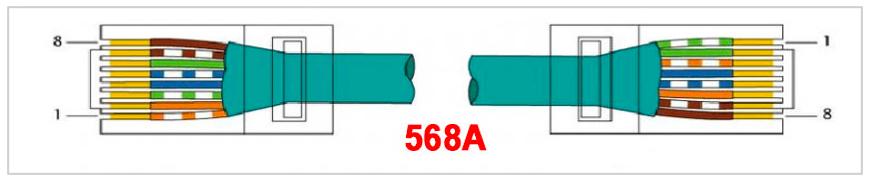 Распиновка RJ45 по цветам - обжимка витой пары, все варианты подключения, схемы
