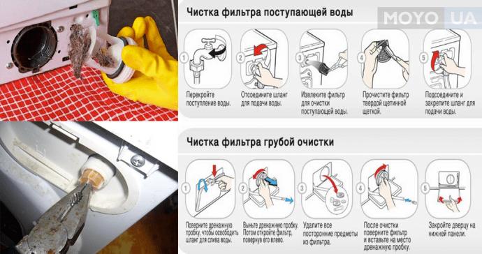Как снять и почистить фильтр в стиральной машине: подробная инструкция